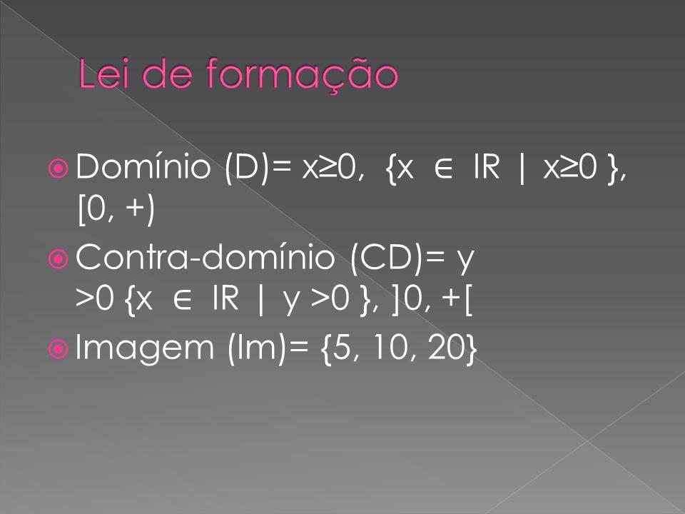Lei de formação Domínio (D)= x≥0, {x ∈ IR | x≥0 }, [0, +)